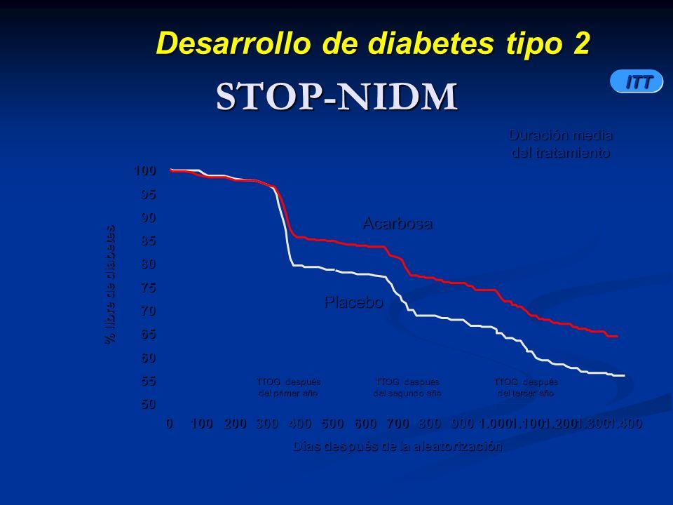TTOG después del primer año TTOG después del segundo año TTOG después del tercer año % libre de diabetes 100 1.400 Días después de la aleatorización 1