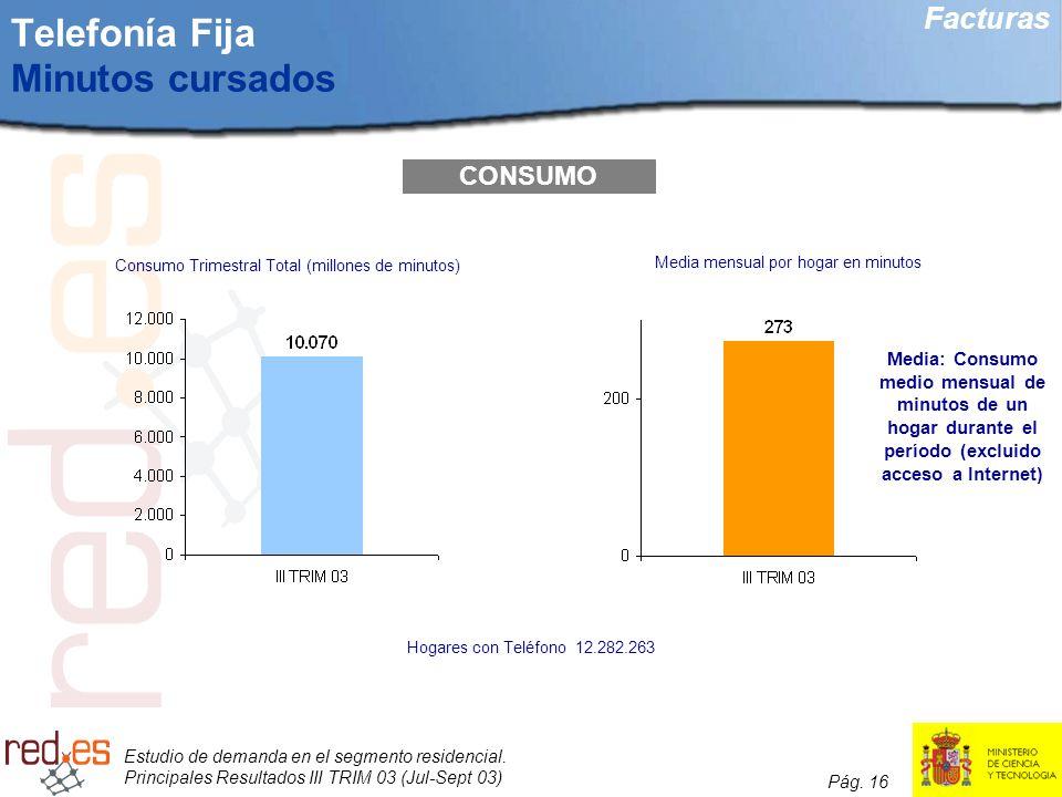 Estudio de demanda en el segmento residencial. Principales Resultados III TRIM 03 (Jul-Sept 03) Pág. 16 Telefonía Fija Minutos cursados Facturas CONSU