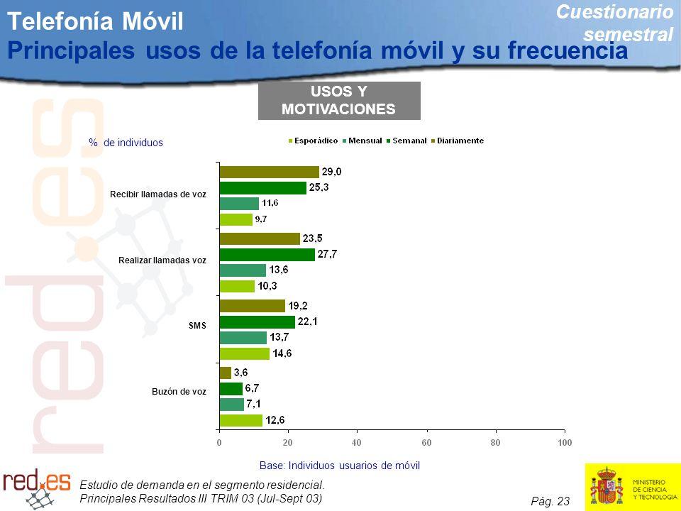 Estudio de demanda en el segmento residencial. Principales Resultados III TRIM 03 (Jul-Sept 03) Pág. 23 Telefonía Móvil Principales usos de la telefon