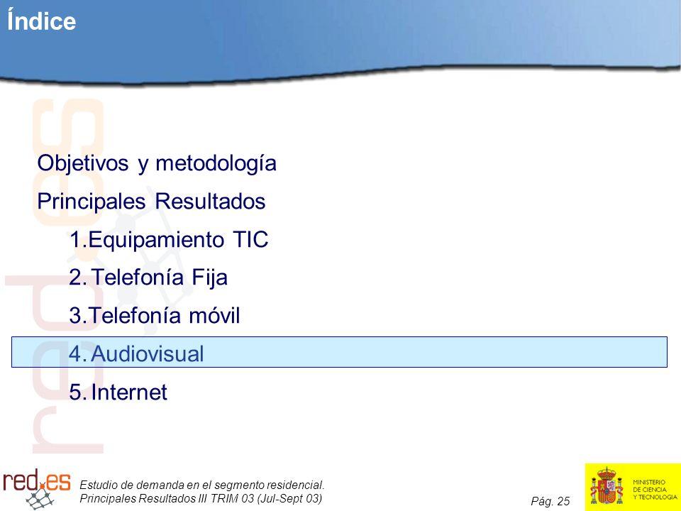 Estudio de demanda en el segmento residencial. Principales Resultados III TRIM 03 (Jul-Sept 03) Pág. 25 Índice Objetivos y metodología Principales Res