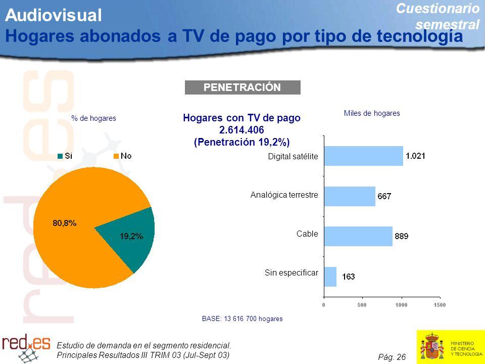 Estudio de demanda en el segmento residencial. Principales Resultados III TRIM 03 (Jul-Sept 03) Pág. 26 Audiovisual Hogares abonados a TV de pago por