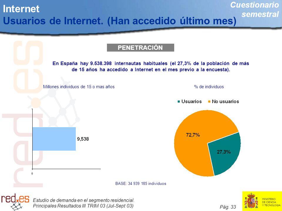 Estudio de demanda en el segmento residencial. Principales Resultados III TRIM 03 (Jul-Sept 03) Pág. 33 Internet Usuarios de Internet. (Han accedido ú