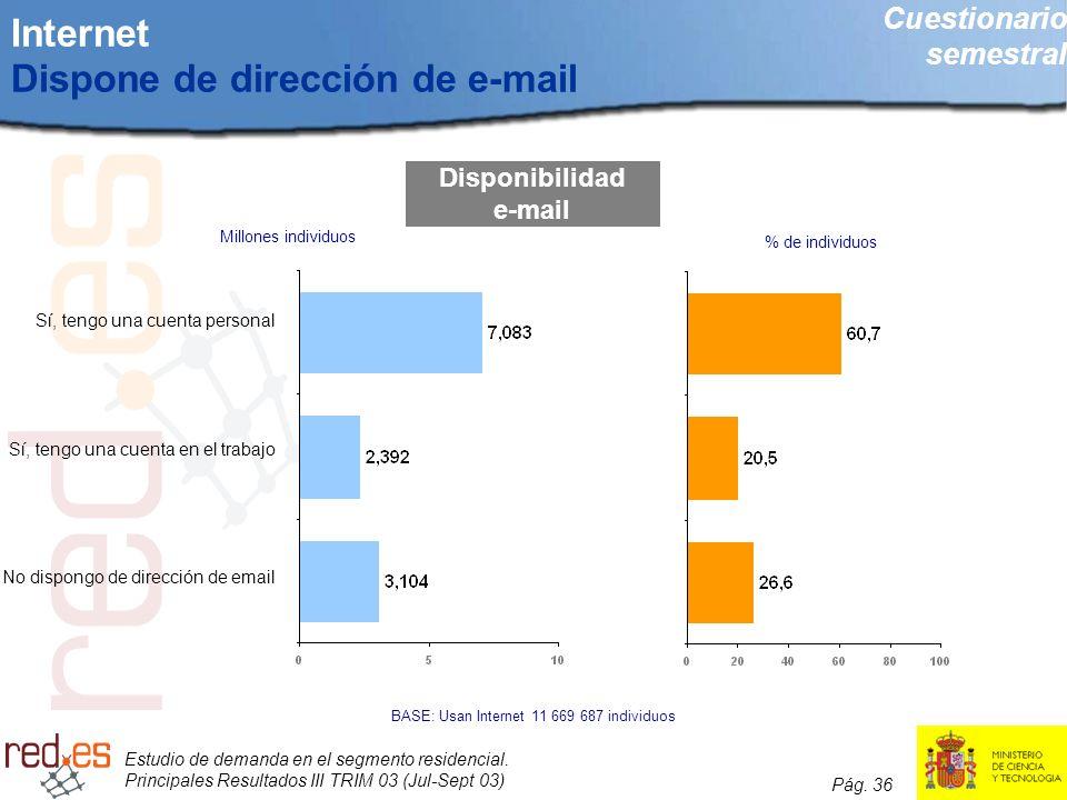 Estudio de demanda en el segmento residencial. Principales Resultados III TRIM 03 (Jul-Sept 03) Pág. 36 Internet Dispone de dirección de e-mail Sí, te