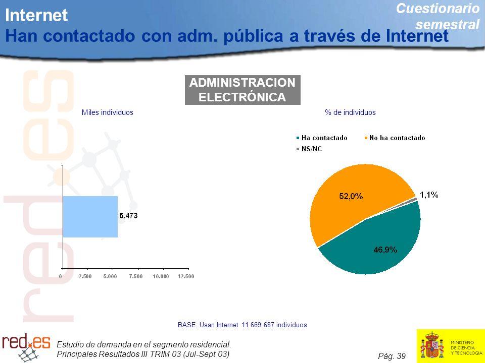 Estudio de demanda en el segmento residencial. Principales Resultados III TRIM 03 (Jul-Sept 03) Pág. 39 Internet Han contactado con adm. pública a tra