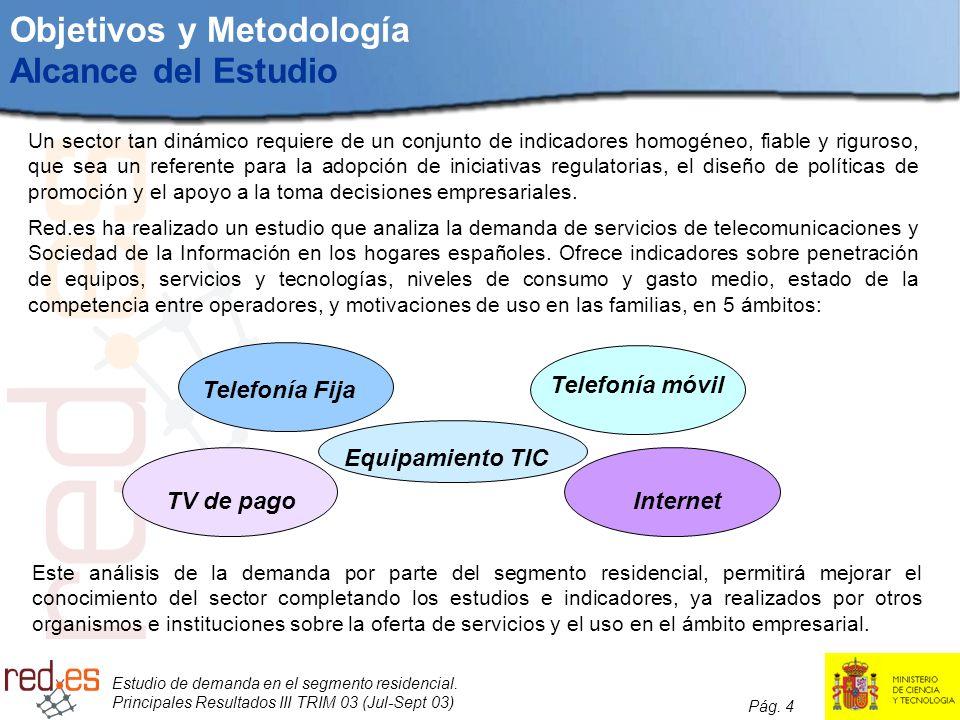 Estudio de demanda en el segmento residencial. Principales Resultados III TRIM 03 (Jul-Sept 03) Pág. 4 Telefonía Fija Telefonía móvil Equipamiento TIC