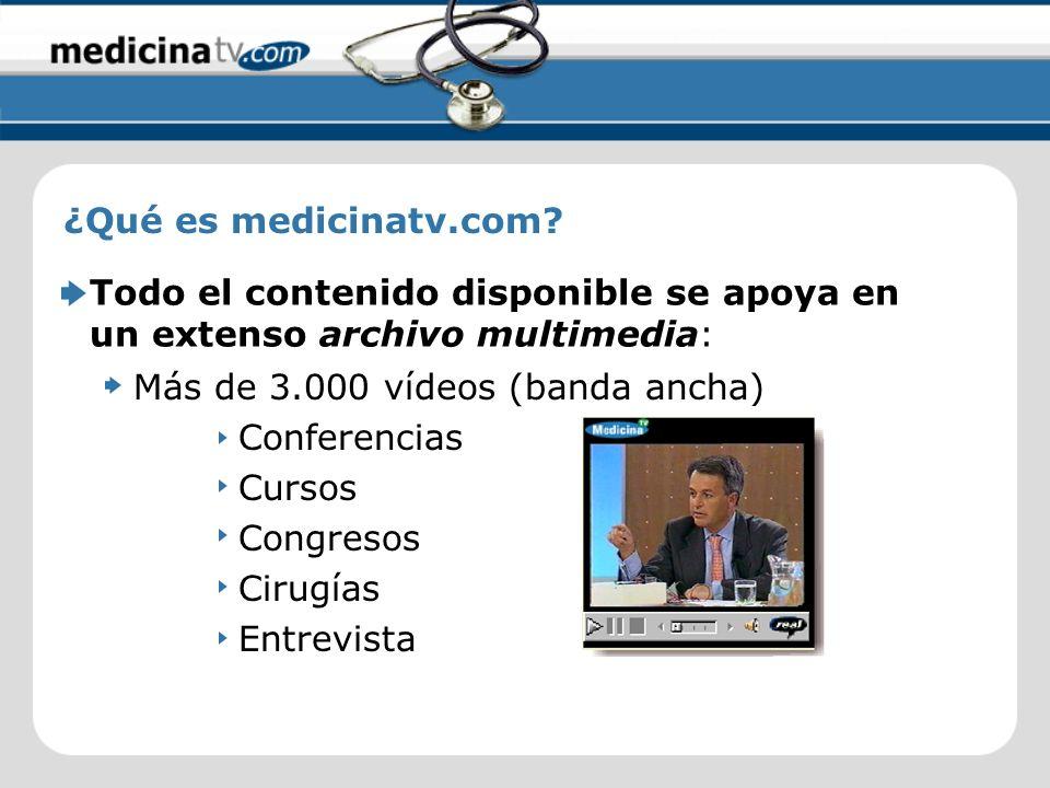 Más de 3.000 vídeos (banda ancha) Conferencias Cursos Congresos Cirugías Entrevista ¿Qué es medicinatv.com.