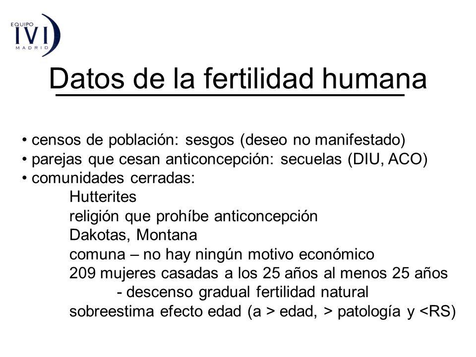 Datos de la fertilidad humana censos de población: sesgos (deseo no manifestado) parejas que cesan anticoncepción: secuelas (DIU, ACO) comunidades cer