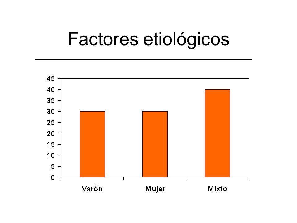 Demanda servicios único estudio en España – Valencia Prevalencia: 19.2 % parejas españolas - estimador de la necesidad de ayuda ¿Demanda.