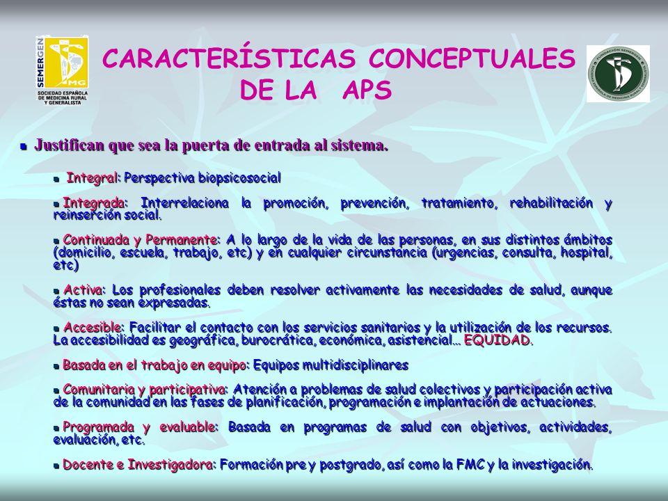 1942-1944 La asistencia médica ambulatoria en España se origina con la Ley del Seguro Obligatorio de enfermedad (1942) y en la Ley de Bases de la Sanidad Nacional (1944) REFORMA DE LA ATENCIÓN PRIMARIA EN ESPAÑA 1984 Real Decreto de Estructuras Básicas de Salud.