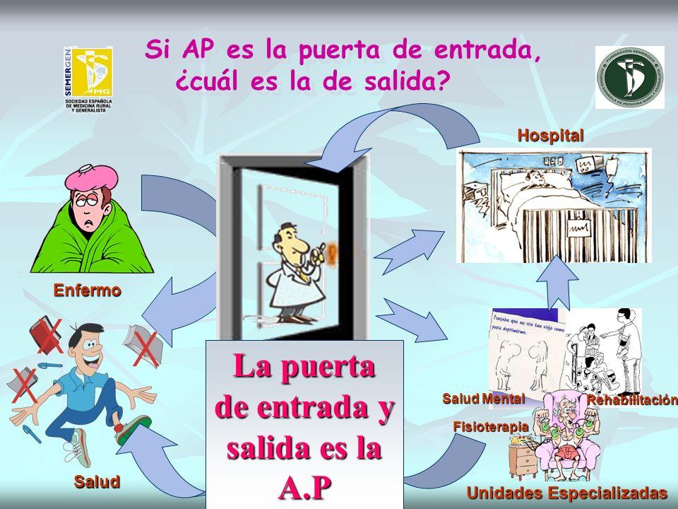 Si AP es la puerta de entrada, ¿cuál es la de salida.
