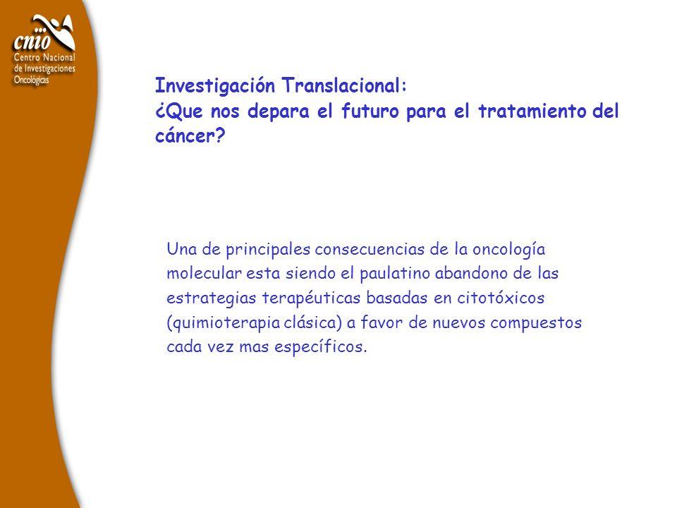 Investigación Translacional: ¿Que nos depara el futuro para el tratamiento del cáncer? Investigación Translacional: ¿Que nos depara el futuro para el