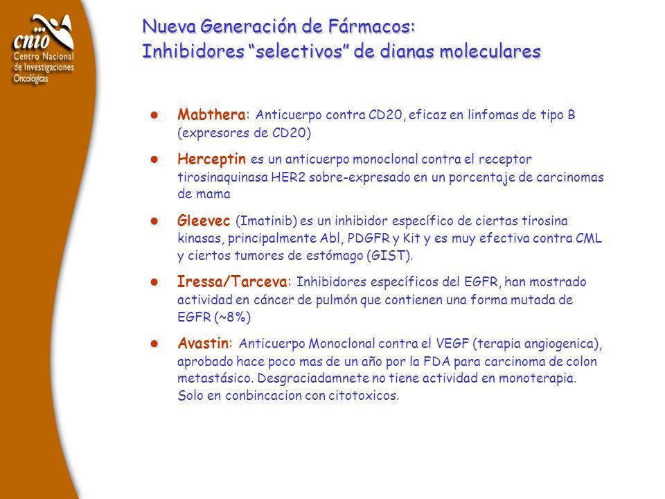 l Mabthera: Anticuerpo contra CD20, eficaz en linfomas de tipo B (expresores de CD20) l Herceptin es un anticuerpo monoclonal contra el receptor tiros