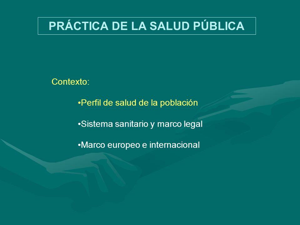 PRÁCTICA DE LA SALUD PÚBLICA Contexto: Perfil de salud de la población Sistema sanitario y marco legal Marco europeo e internacional