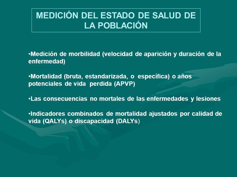 MEDICIÓN DEL ESTADO DE SALUD DE LA POBLACIÓN Medición de morbilidad (velocidad de aparición y duración de la enfermedad) Mortalidad (bruta, estandariz