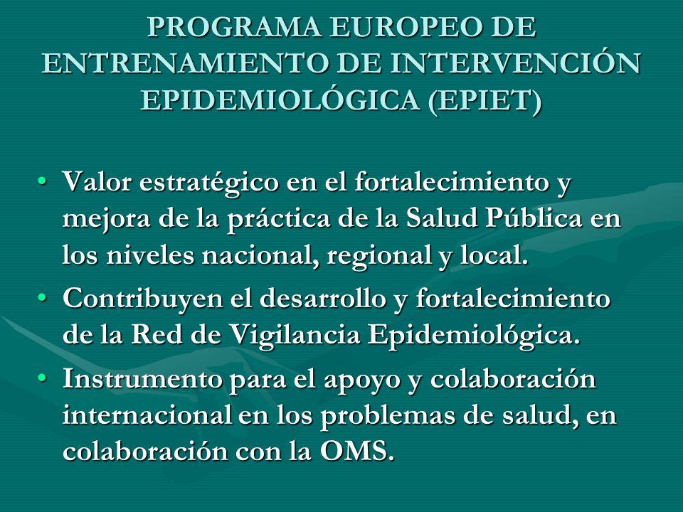 PROGRAMA EUROPEO DE ENTRENAMIENTO DE INTERVENCIÓN EPIDEMIOLÓGICA (EPIET) Valor estratégico en el fortalecimiento y mejora de la práctica de la Salud P
