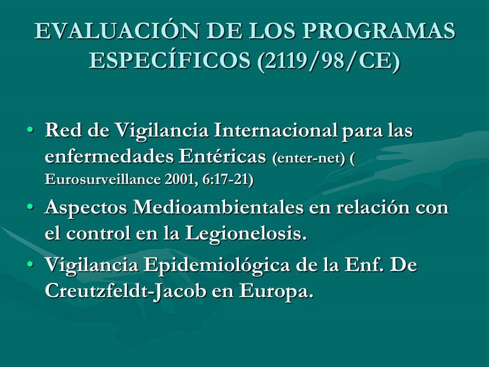 EVALUACIÓN DE LOS PROGRAMAS ESPECÍFICOS (2119/98/CE) Red de Vigilancia Internacional para las enfermedades Entéricas (enter-net) ( Eurosurveillance 20
