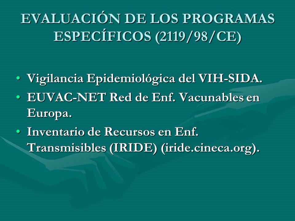 EVALUACIÓN DE LOS PROGRAMAS ESPECÍFICOS (2119/98/CE) Vigilancia Epidemiológica del VIH-SIDA.Vigilancia Epidemiológica del VIH-SIDA. EUVAC-NET Red de E