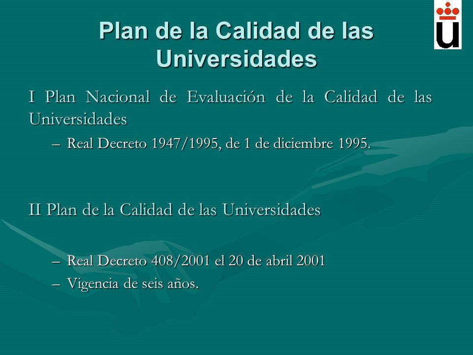 Plan de la Calidad de las Universidades I Plan Nacional de Evaluación de la Calidad de las Universidades –Real Decreto 1947/1995, de 1 de diciembre 19