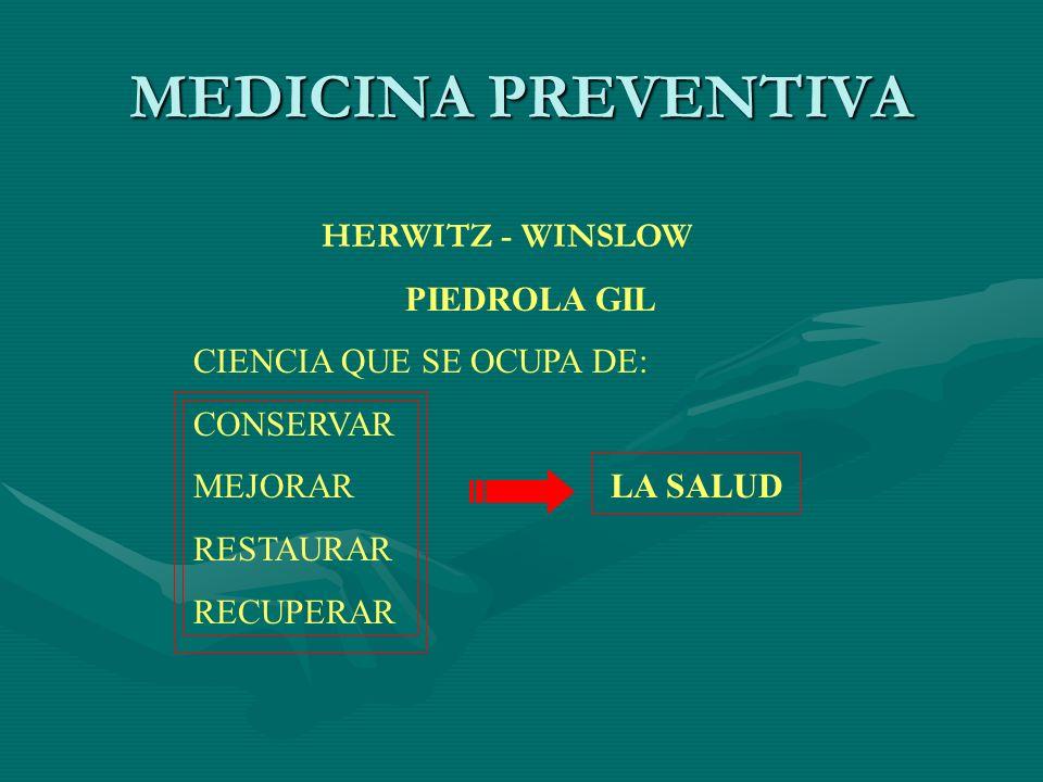MEDICINA PREVENTIVA HERWITZ - WINSLOW PIEDROLA GIL CIENCIA QUE SE OCUPA DE: CONSERVAR MEJORARLA SALUD RESTAURAR RECUPERAR