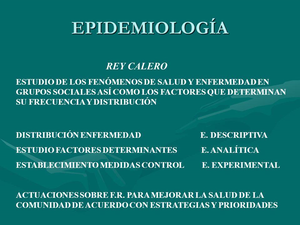 EPIDEMIOLOGÍA REY CALERO ESTUDIO DE LOS FENÓMENOS DE SALUD Y ENFERMEDAD EN GRUPOS SOCIALES ASÍ COMO LOS FACTORES QUE DETERMINAN SU FRECUENCIA Y DISTRI
