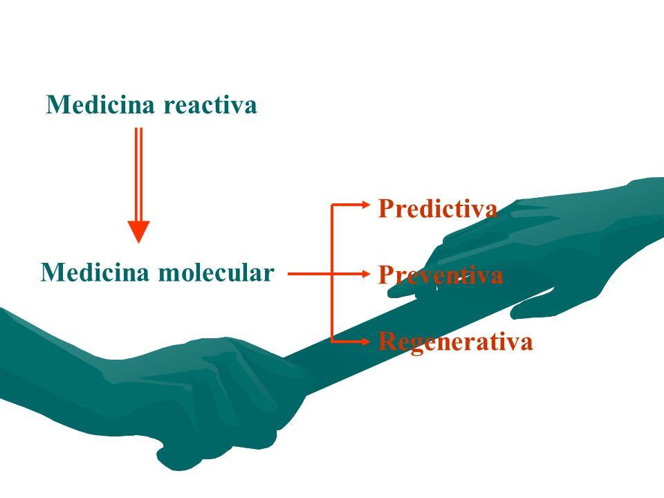 Medicina reactiva Medicina molecular Predictiva Preventiva Regenerativa