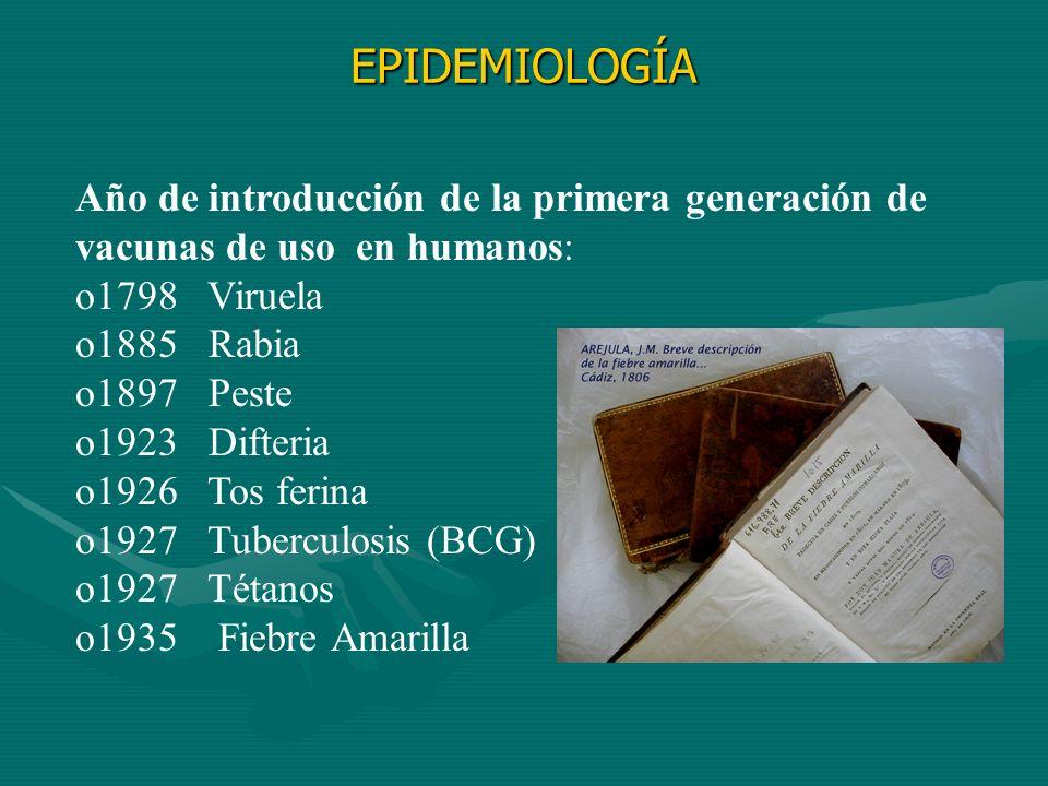EPIDEMIOLOGÍA Año de introducción de la primera generación de vacunas de uso en humanos: o1798 Viruela o1885 Rabia o1897 Peste o1923 Difteria o1926 To