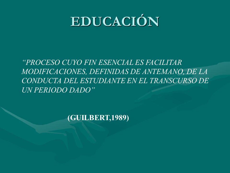 EDUCACIÓN PROCESO CUYO FIN ESENCIAL ES FACILITAR MODIFICACIONES, DEFINIDAS DE ANTEMANO, DE LA CONDUCTA DEL ESTUDIANTE EN EL TRANSCURSO DE UN PERIODO D
