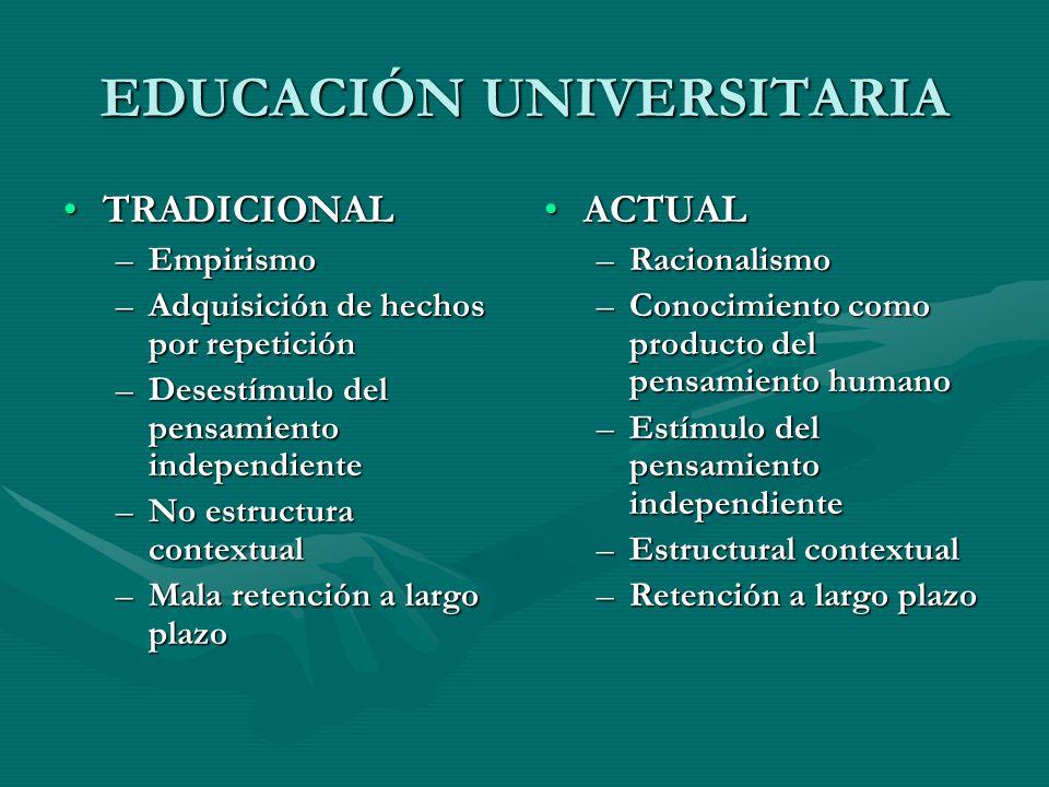 EDUCACIÓN UNIVERSITARIA TRADICIONALTRADICIONAL –Empirismo –Adquisición de hechos por repetición –Desestímulo del pensamiento independiente –No estruct