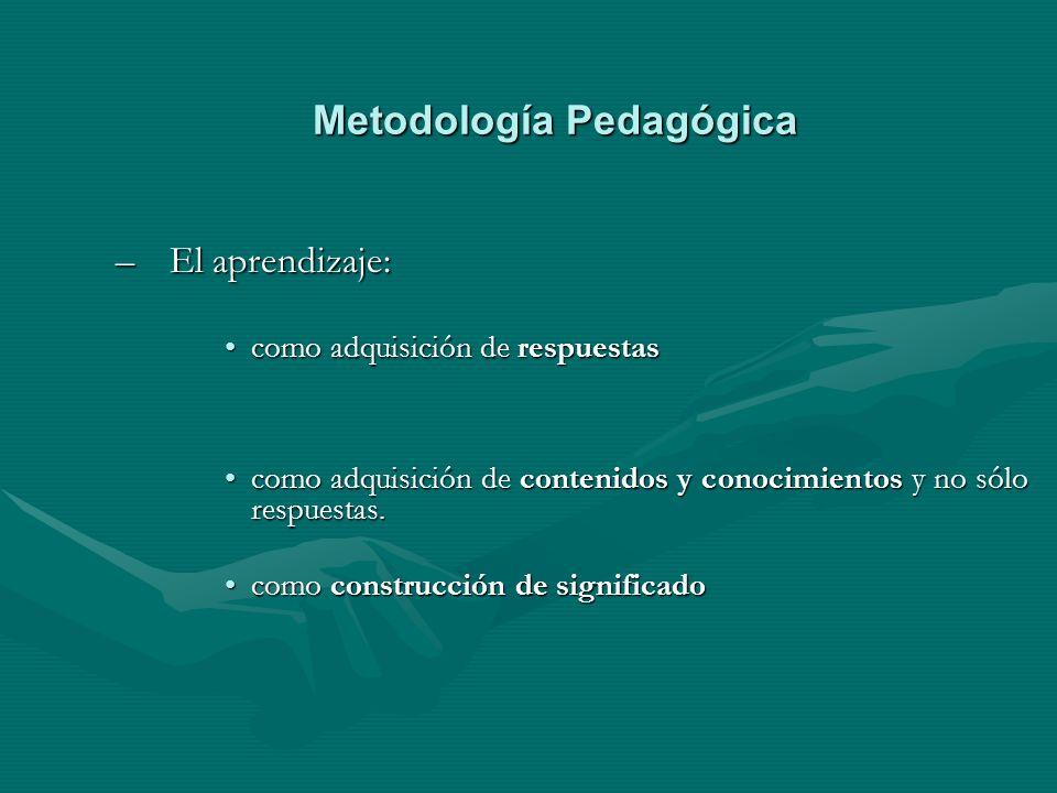 Metodología Pedagógica –El aprendizaje: como adquisición de respuestascomo adquisición de respuestas como adquisición de contenidos y conocimientos y