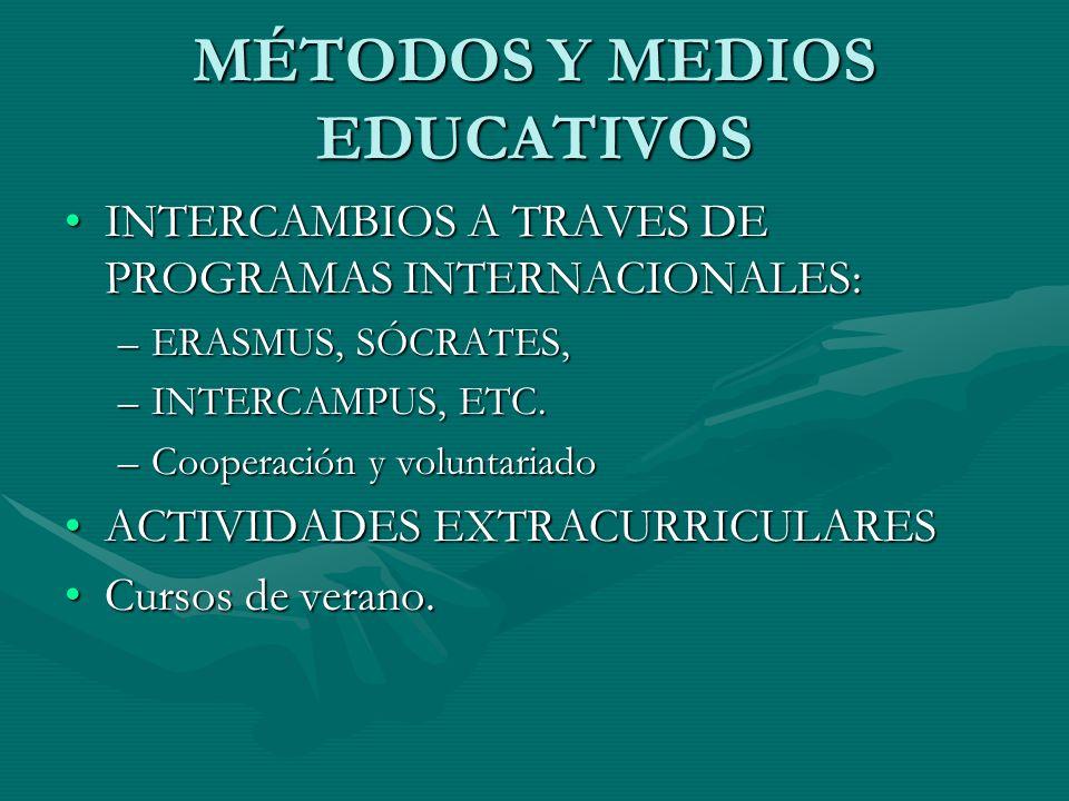 MÉTODOS Y MEDIOS EDUCATIVOS INTERCAMBIOS A TRAVES DE PROGRAMAS INTERNACIONALES:INTERCAMBIOS A TRAVES DE PROGRAMAS INTERNACIONALES: –ERASMUS, SÓCRATES,