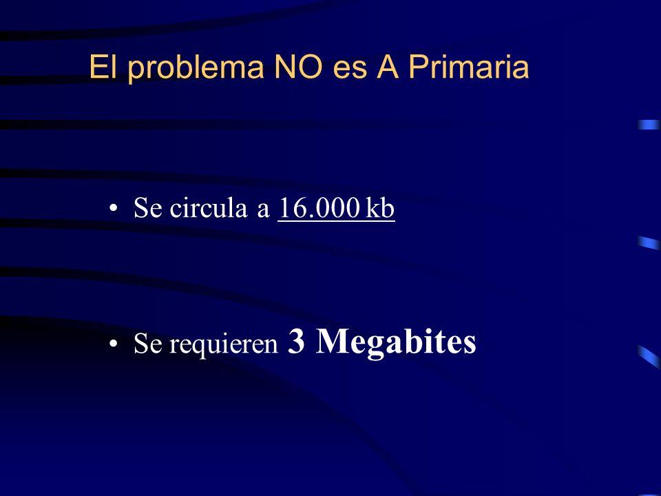 El problema NO es A Primaria Se circula a 16.000 kb Se requieren 3 Megabites