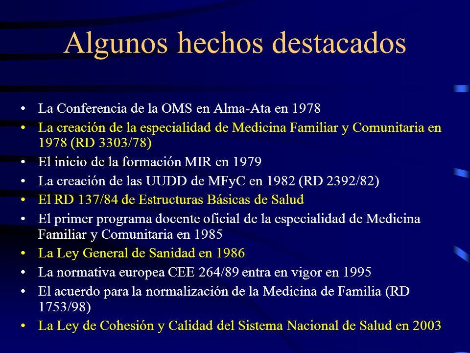 Algunos hechos destacados La Conferencia de la OMS en Alma-Ata en 1978 La creación de la especialidad de Medicina Familiar y Comunitaria en 1978 (RD 3