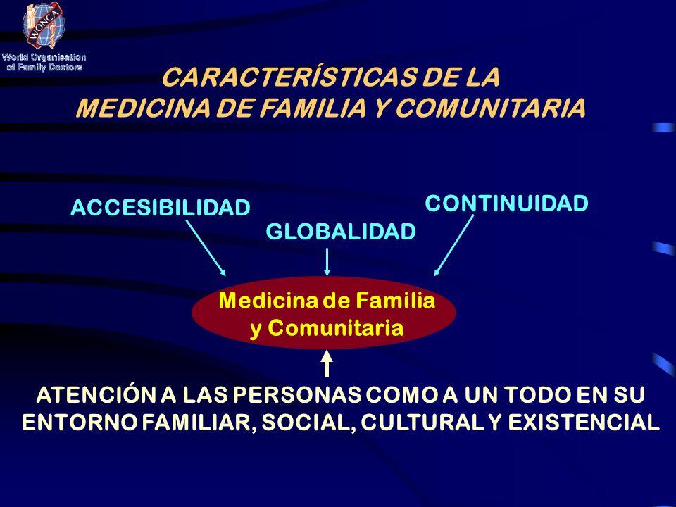CARACTERÍSTICAS DE LA MEDICINA DE FAMILIA Y COMUNITARIA ACCESIBILIDAD GLOBALIDAD CONTINUIDAD Medicina de Familia y Comunitaria ATENCIÓN A LAS PERSONAS