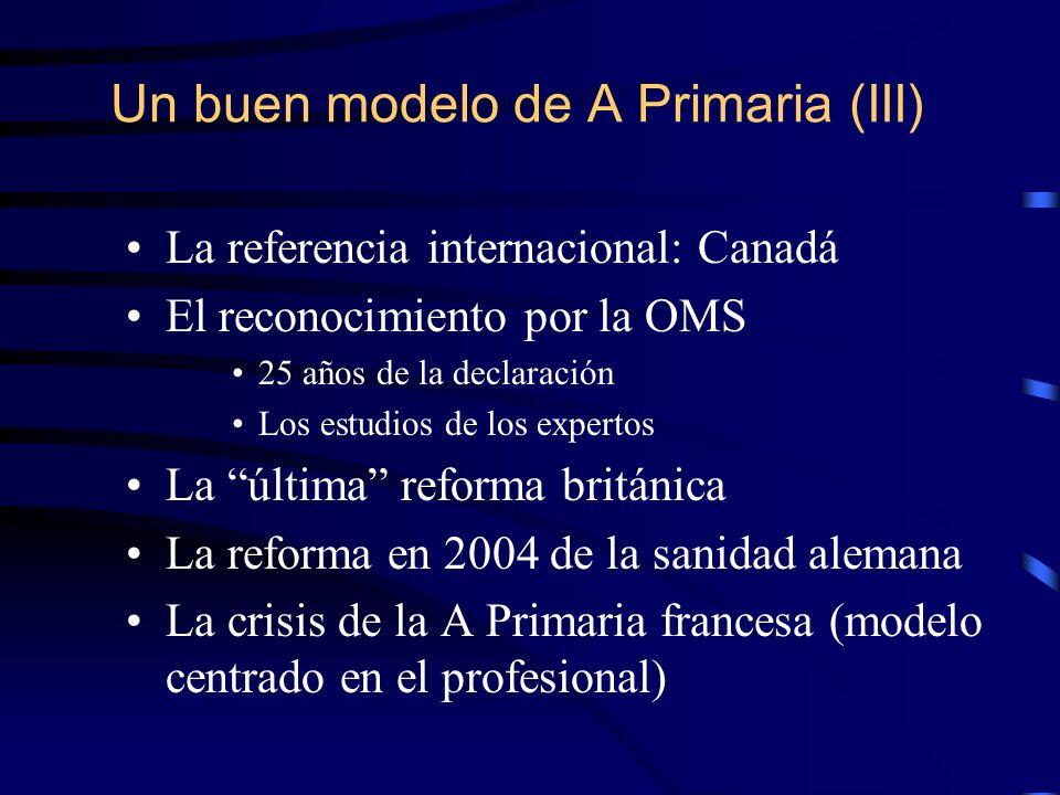 Un buen modelo de A Primaria (III) La referencia internacional: Canadá El reconocimiento por la OMS 25 años de la declaración Los estudios de los expe
