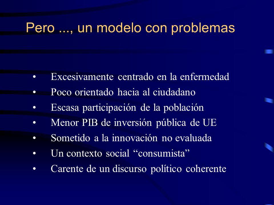 Pero..., un modelo con problemas Excesivamente centrado en la enfermedad Poco orientado hacia al ciudadano Escasa participación de la población Menor