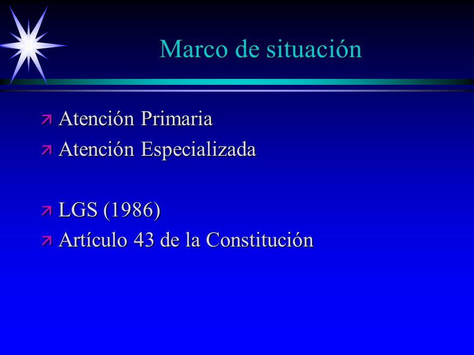 Marco de situación ä Atención Primaria ä Atención Especializada ä LGS (1986) ä Artículo 43 de la Constitución