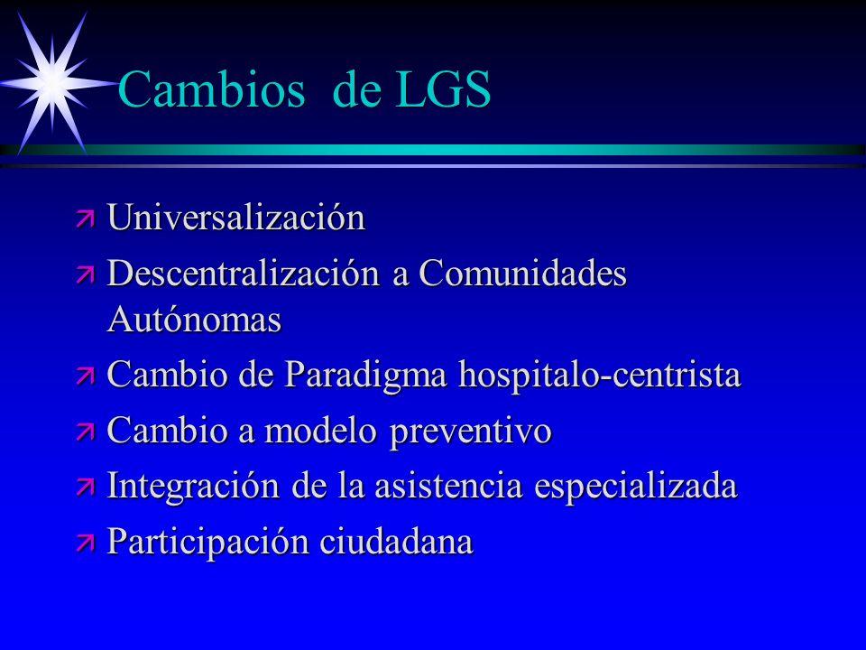 Cambios de LGS ä Universalización ä Descentralización a Comunidades Autónomas ä Cambio de Paradigma hospitalo-centrista ä Cambio a modelo preventivo ä