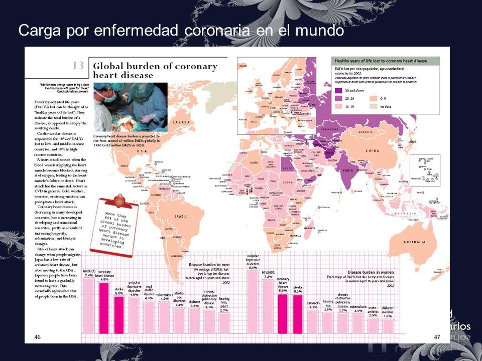 Carga por enfermedad coronaria en el mundo