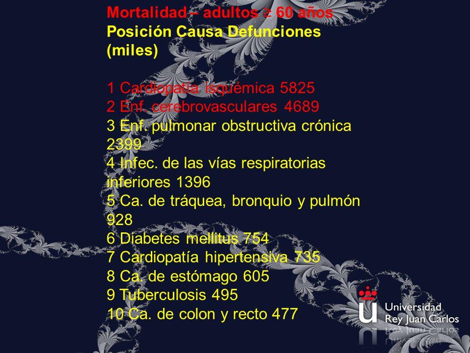 Mortalidad – adultos 60 años Posición Causa Defunciones (miles) 1 Cardiopatía isquémica 5825 2 Enf. cerebrovasculares 4689 3 Enf. pulmonar obstructiva