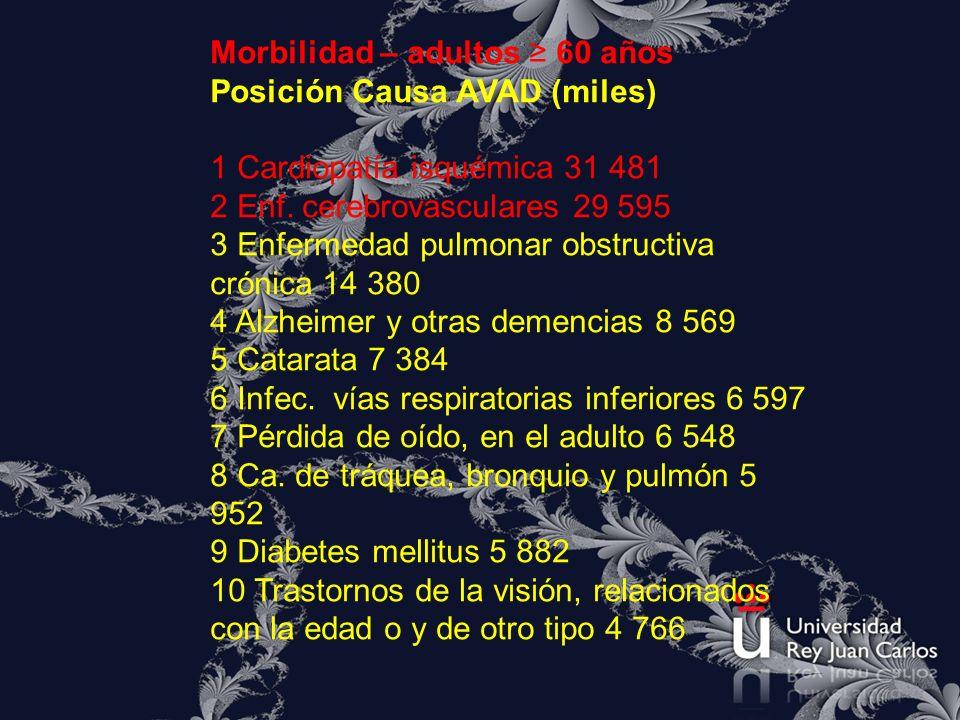 Morbilidad – adultos 60 años Posición Causa AVAD (miles) 1 Cardiopatía isquémica 31 481 2 Enf. cerebrovasculares 29 595 3 Enfermedad pulmonar obstruct