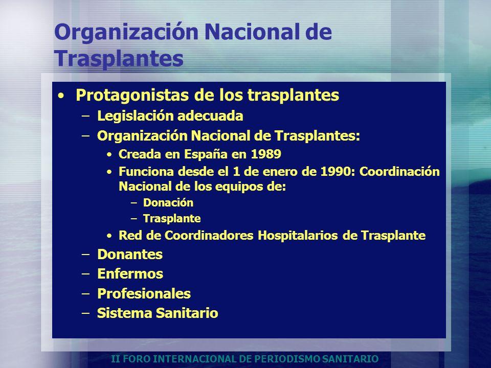 II FORO INTERNACIONAL DE PERIODISMO SANITARIO Organización Nacional de Trasplantes Protagonistas de los trasplantes –Legislación adecuada –Organizació
