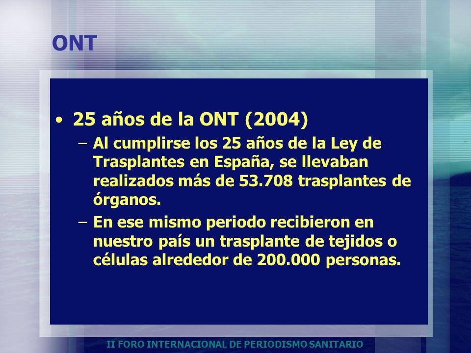 II FORO INTERNACIONAL DE PERIODISMO SANITARIO ONT 25 años de la ONT (2004) –Al cumplirse los 25 años de la Ley de Trasplantes en España, se llevaban r