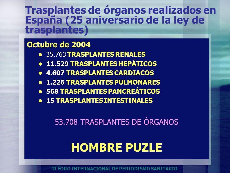 II FORO INTERNACIONAL DE PERIODISMO SANITARIO Trasplantes de órganos realizados en España (25 aniversario de la ley de trasplantes) Octubre de 2004 35