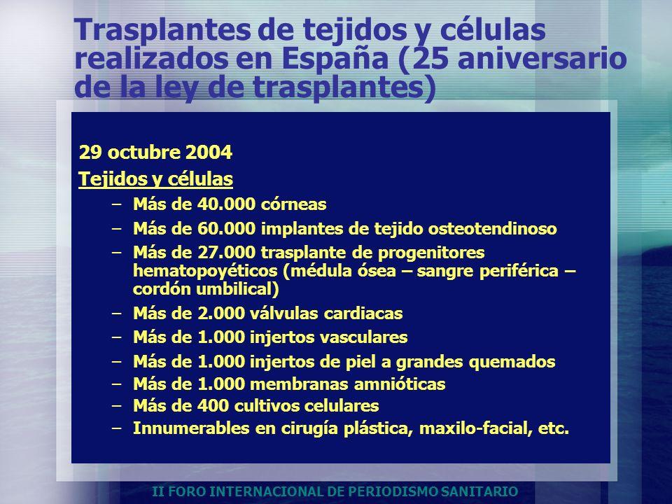 II FORO INTERNACIONAL DE PERIODISMO SANITARIO Trasplantes de tejidos y células realizados en España (25 aniversario de la ley de trasplantes) 29 octub