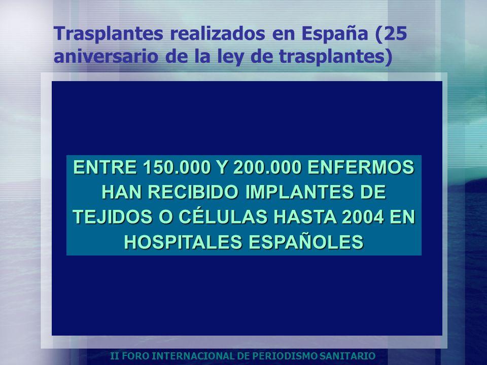 II FORO INTERNACIONAL DE PERIODISMO SANITARIO Trasplantes realizados en España (25 aniversario de la ley de trasplantes) ENTRE 150.000 Y 200.000 ENFER
