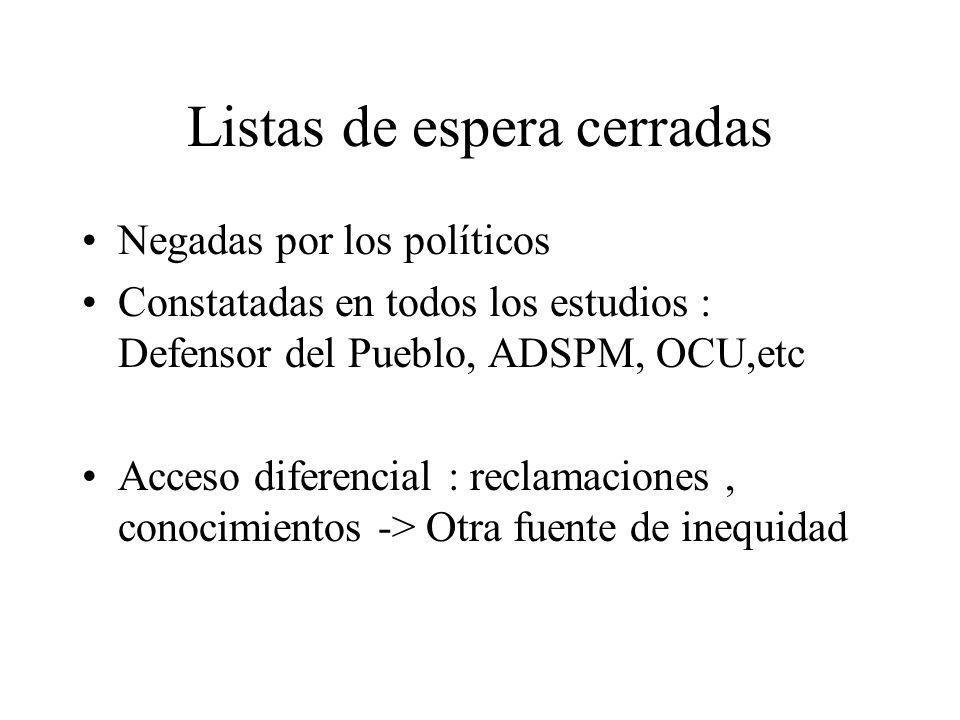 Listas de espera cerradas Negadas por los políticos Constatadas en todos los estudios : Defensor del Pueblo, ADSPM, OCU,etc Acceso diferencial : recla
