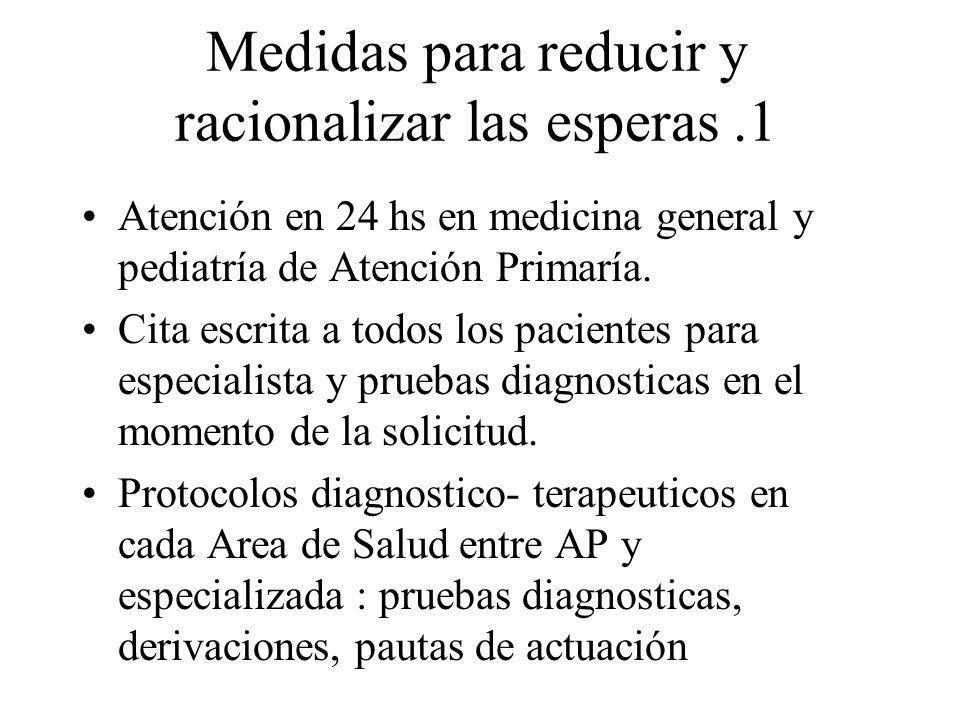 Medidas para reducir y racionalizar las esperas.1 Atención en 24 hs en medicina general y pediatría de Atención Primaría. Cita escrita a todos los pac