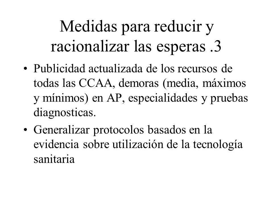 Medidas para reducir y racionalizar las esperas.3 Publicidad actualizada de los recursos de todas las CCAA, demoras (media, máximos y mínimos) en AP,