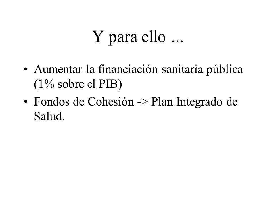 Y para ello... Aumentar la financiación sanitaria pública (1% sobre el PIB) Fondos de Cohesión -> Plan Integrado de Salud.