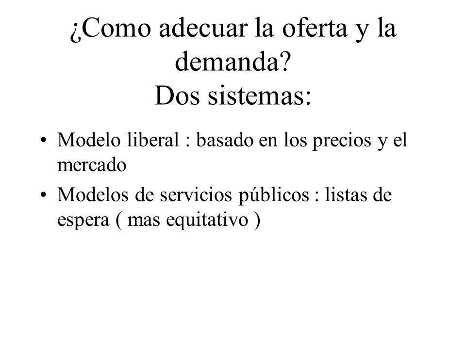 ¿Como adecuar la oferta y la demanda? Dos sistemas: Modelo liberal : basado en los precios y el mercado Modelos de servicios públicos : listas de espe